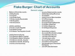 Flaka Burger Fast Food Restaurant Specializes In Burgers