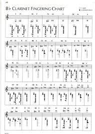 E Flat Alto Clarinet Finger Chart Clarinet Finger Chart For Beginners In 2019 Clarinet Sheet