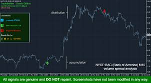 When markets become more volatile, the distance between the signals increases or in. Tradebuilder Classic Edition Mnikolic Investment Technologies