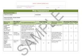 Method Of Statement Sample Landscaping Risk Assessment Seguro 66