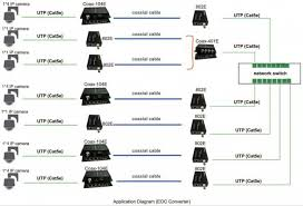 bnc port 1 rj45 ports ethernet over coaxial converter 2km connection diagram