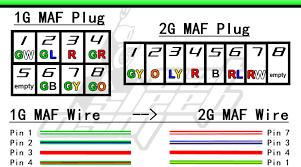 2g maf in a 1g wiring by spooligan eat sleep dsm mag
