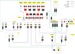 home theatre wiring diagrams wiring diagram essig wiring diagram for a home theatre system fresh home theatre wiring multi room home theatre wiring diagram home theatre wiring diagrams
