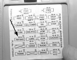 chevy silverado fuse box diagram image 96 s10 fuse box 96 wiring diagrams on 1996 chevy silverado fuse box diagram