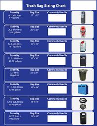 Indoor Outdoor Trash Cans