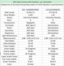 Excellent Cut Diamond Proportions Guide