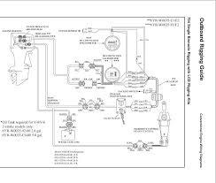 chrysler ignition wiring diagram wiring diagram wiring diagram