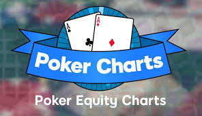 Fold Equity Chart How To Use Poker Equity Charts