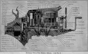 model t ford manual for cars amp trucks 130 ebooks on cd history ford manual model t cars trucks photo 6 photo 2