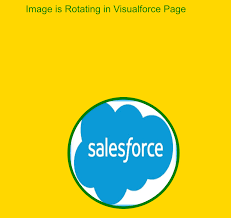 Master Minds Display Salesforce Data In The Form Of Chart