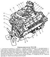 Реферат Система смазки двигателя КамаЗ com Банк  Система смазки двигателя КамаЗ Похожие рефераты