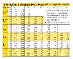 Ms T Angle Weight Chart Pngline