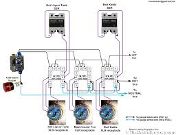 modified panel design for xx enclosure wiring diagrams main acircmiddot alarm pid details