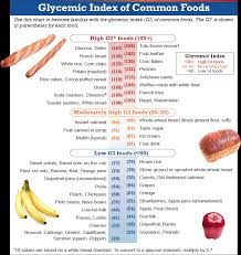 18 Thorough Low Glycemic Fruits And Vegetables Chart