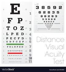 Snellen Chart Pdf Snellen Eye Chart