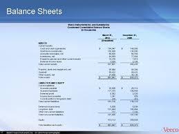 income tax payable balance sheet g87121moi017 gif