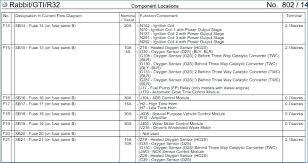 2004 vw passat fuse box diagram golf free download wiring co 01 VW Passat Fuse Panel 2004 vw passat radio wiring diagram rabbit fuse box diagrams schematics golf info on jeep grand 2004 vw passat radio fuse location aids diagram