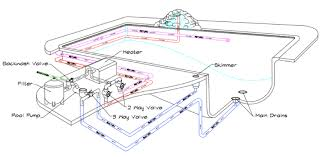 similiar inground pool diagram keywords in ground pool piping schematic get image about wiring diagram