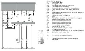 mk3 fuse box diagram auto electrical wiring diagram \u2022 Mondeo Mk5 vw polo mk3 fuse box diagram roof problem location wiring com panel rh gotoindonesia site ford mondeo mk3 fuse box diagram mk3 supra fuse box diagram