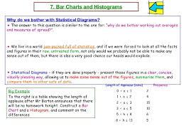 Difference Between Bar Chart And Histogram Bar Charts And Histograms