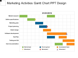 Marketing Plan Gantt Chart Template 98070061 Style Essentials 2 Compare 3 Piece Powerpoint