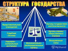 Презентация на тему Понятие государство и его формы  6 Представительные учреждения Судебная система Надзорно контрольные инстанции Исполнительно распорядительные органы