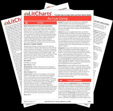 as i lay dying study guide from the creators of sparknotes the printed pdf version of the litchart on as i lay dying ldquo