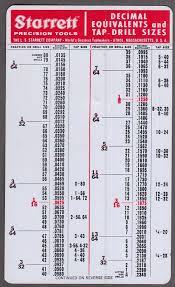 Starrett Drill Chart Printable Tap Size Chart English Drill Bit Size Guide