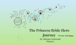 the princess bride hero journey by morgan alexander on prezi