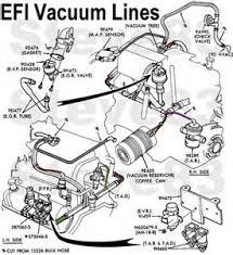 similiar ford truck engine diagram keywords moreover 1989 ford f 150 engine diagram on 98 f150 engine diagram