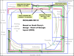 ho railroad wiring block diagram wiring library richlawn rr v2 track wiring bus and sub bus