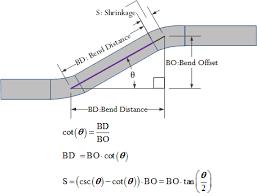 Electrical Conduit Math Math Encounters Blog