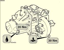 could you please tell me where the gearbox oil filler cap is on the Peugeot Cars Peugeot Transmission Diagrams #12