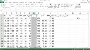 How To Create I Mr Chart In Ms Excel