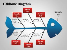 fishbone cause and effect diagram for powerpoint pptx 1019 fishbone cause and effect diagram for powerpoint pptx powerpoint presentation ppt