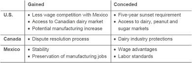 Nafta Vs Usmca Comparison Chart