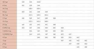 29 International Bra Cup Size Chart Your Outfit Speaks For