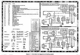 200 engine loom splice to td main loom landyzone land rover startring circuits jpg