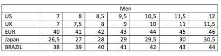 Shoe Size Chart Brazil Us Brazilian Size Chart Related Keywords Suggestions
