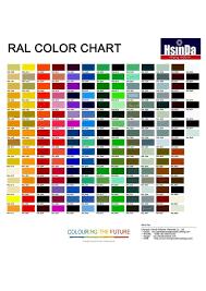 Ral Powder Coat Color Chart Hsinda Powder Coating Color Chart Pdf