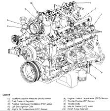 similiar engine diagram keywords silverado 5 3 engine diagram also 2003 chevy tahoe engine diagram