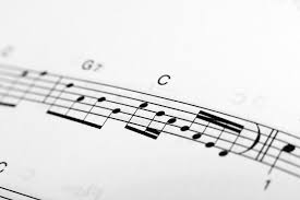 Muscial Staff C Scale Notation Over Musical Staff C Scale Notation Above