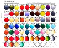Spectrum Noir Marker Chart Color Combo Chart For Spectrum Noir Markers Plus