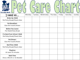 Pin On Pet Care And Housing Ideas