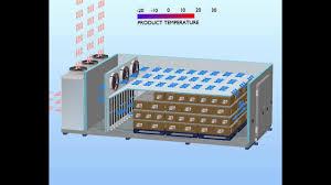 Blast Freezer Design Manual Dawsonrentals Blast Freezer By Dawsongroup Temperature