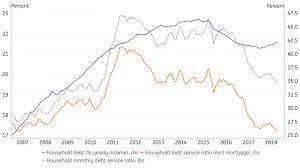Brazil A Lasting Monetary Stimulus Seeking Alpha