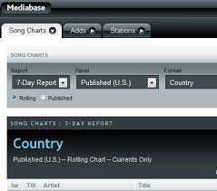 Mediabase Country Charts Casey James Enters The Mediabase And Billboard Top 40 Charts