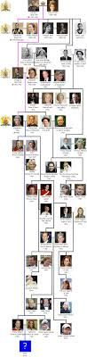 must see english royal family tree pins royal family trees royal house of windsor british royal family tree