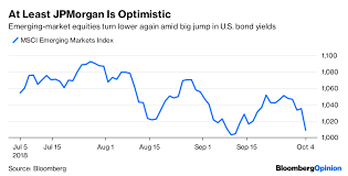 Bloomberg Barclays Us Aggregate Bond Index Chart Stocks Finally Give Bonds Some Respect Or Not Bloomberg