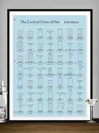 The Cocktail Chart Of Film Literature The Cocktail Chart Of Film And Literature Forces Of Geek